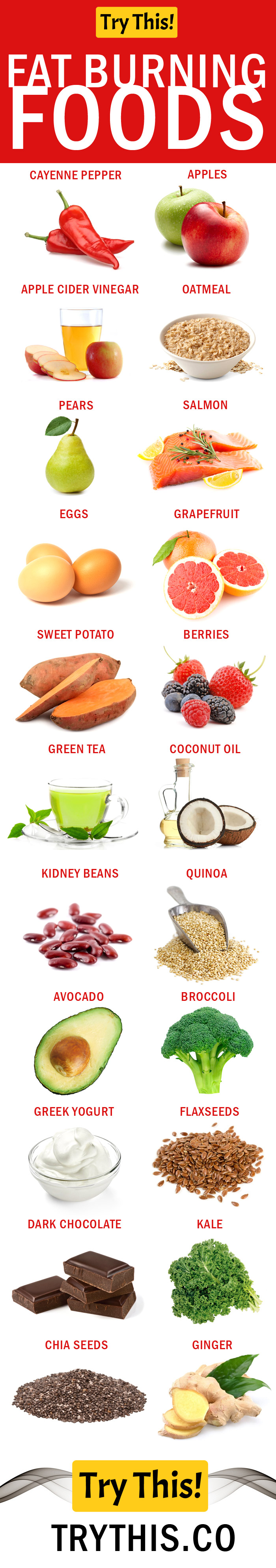 High Metabolism Burning Foods