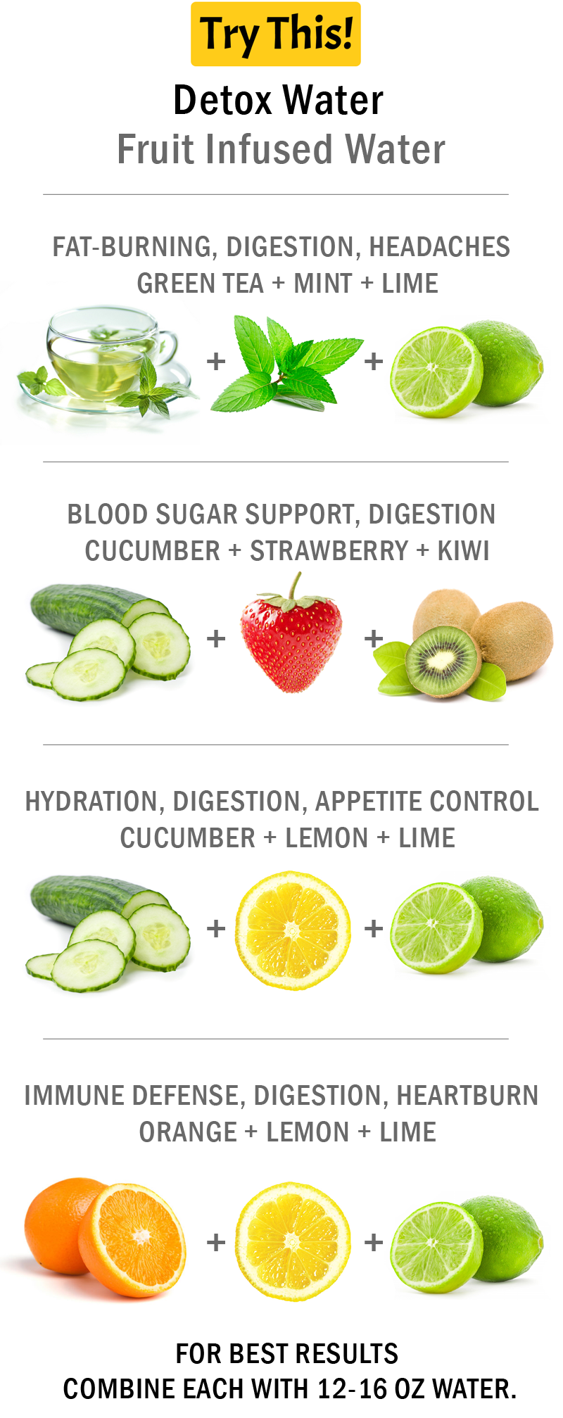 Detox Water: Top 50 Fruit Infused Water Recipes - Health Tips - Try This!