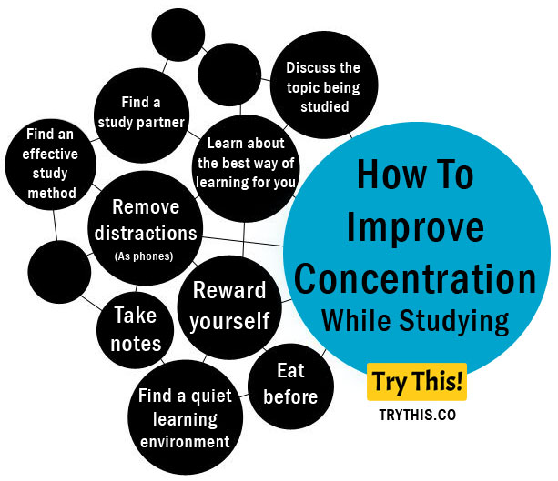 how to improve concentration and focus while studying