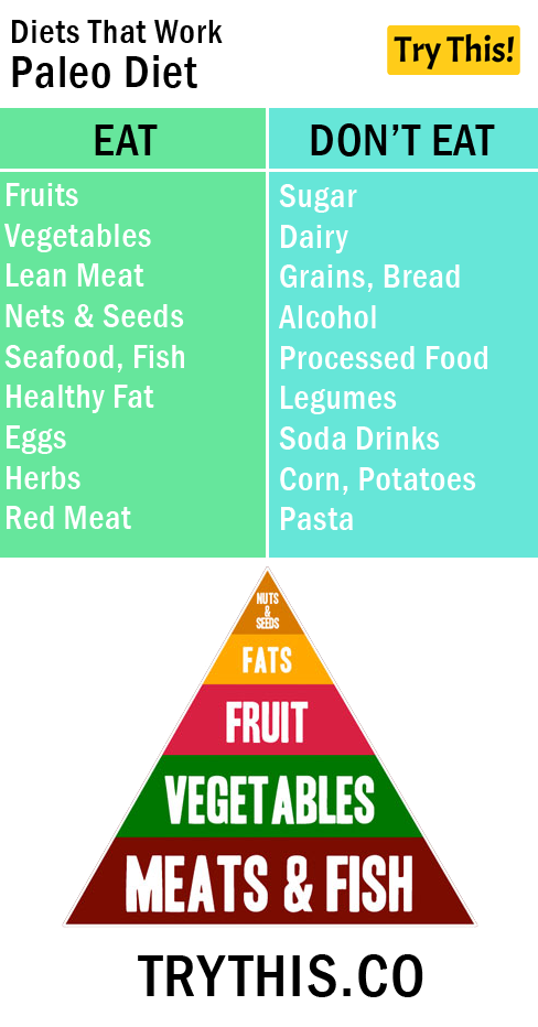 Top 3 Diets That Actually Work - Health Tips - Try This!