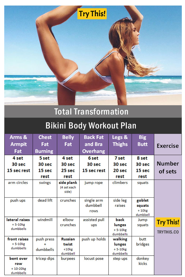 Total Transformation: Bikini Body Workout Plan