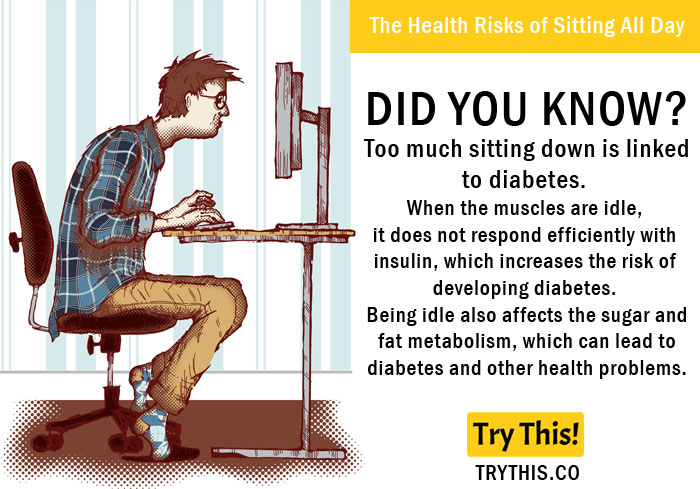 Diabetes –Too much sitting down is linked to diabetes.