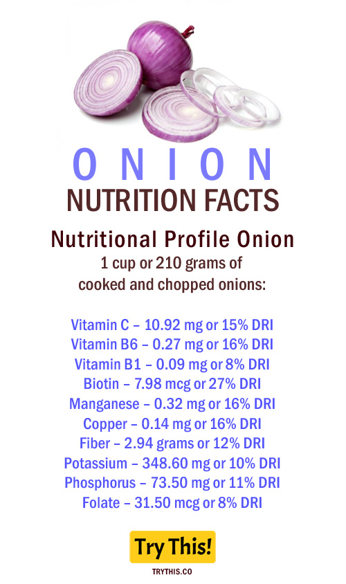 Nutritional Profile Onion